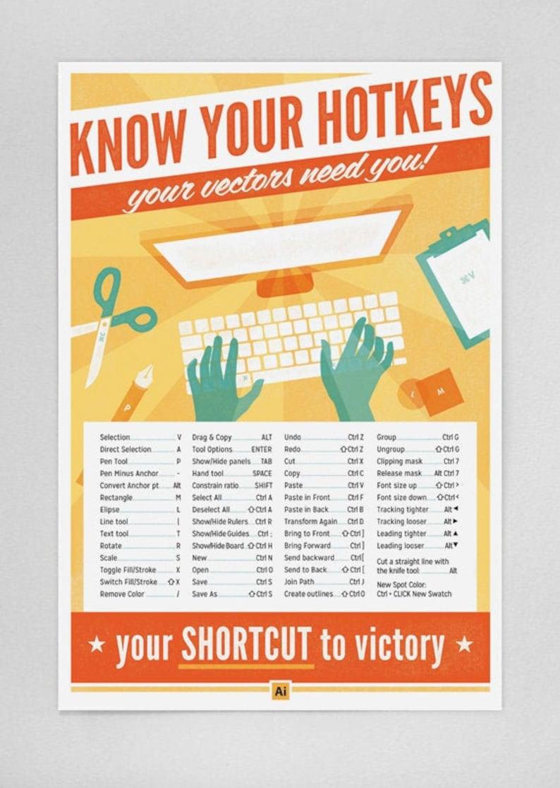 Adobe Illustrator Keyboard Shortcut Graphic Design Printable image 0