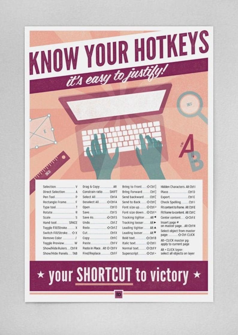 Adobe InDesign Keyboard Shortcuts Printable Graphic Design image 0