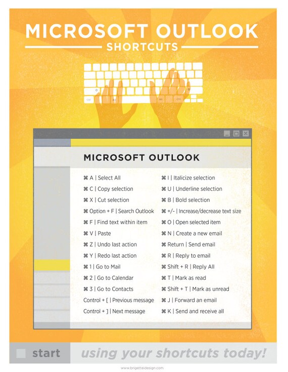 Microsoft Outlook Mac Keyboard Shortcut Printable Poster Etsy