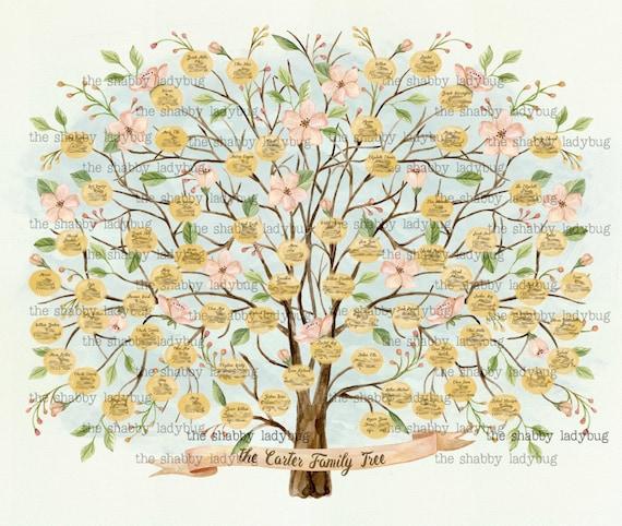 Aquarelle Arbre Genealogique Vierge Bricolage Vous Imprimer Et Etsy