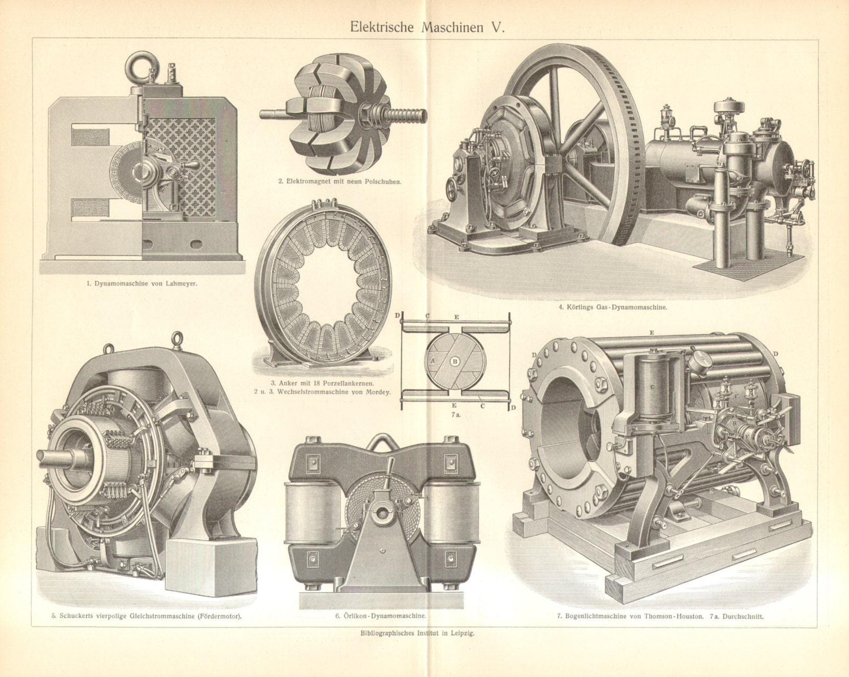 1904 elektromagnetische Maschinen von Lahmeyer Mordey