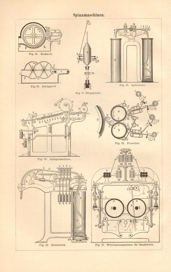 1890 Spinnmaschinen Spinning Frames Textil Herstellung Antik | Etsy