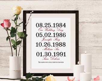 SALE 50% OFF Unique personalized anniversary gift print with names and dates - JPEG file - 8x10