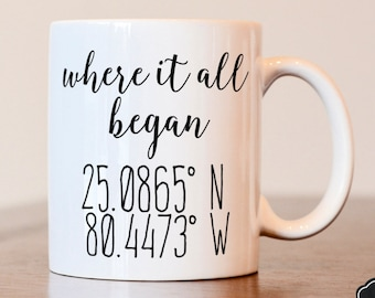 All Other Mugs