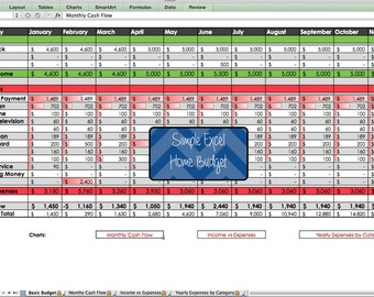 Excel Simple Home Budget, Excel Template, Budgeting, Household, Money Management