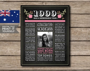 21st Birthday Chalkboard Born in 1999 Stats Poster Floral