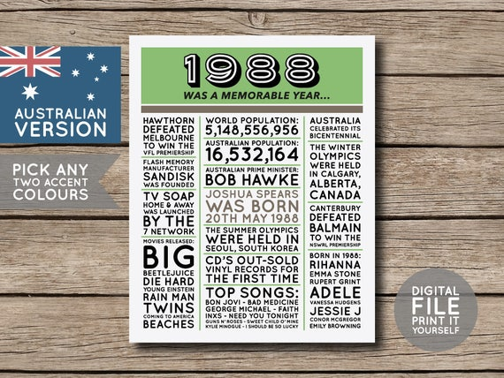 Australian 30th Birthday Poster Personalised 1988