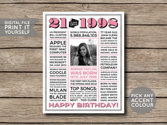 21st Birthday Poster, 21st Newspaper Poster, 21st Birthday Sign, 1998  Poster, 1998 Facts, Back in 1998, PRINTABLE - DIGITAL FILE
