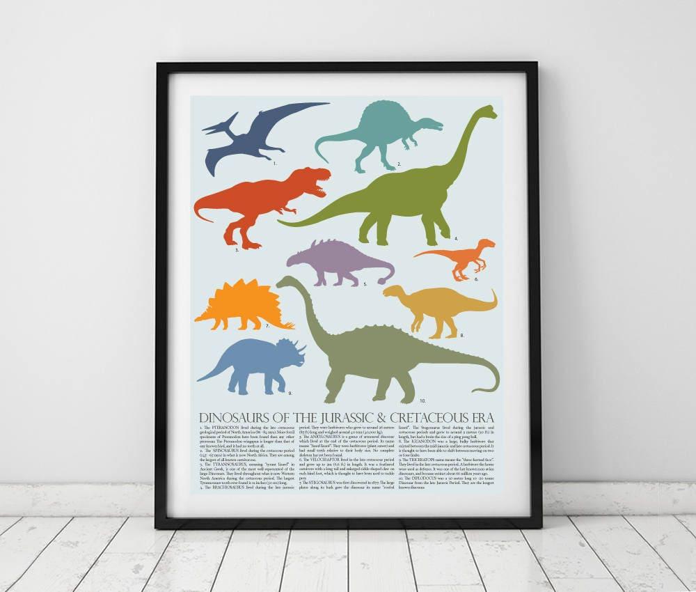 Dinosaur wall chart poster