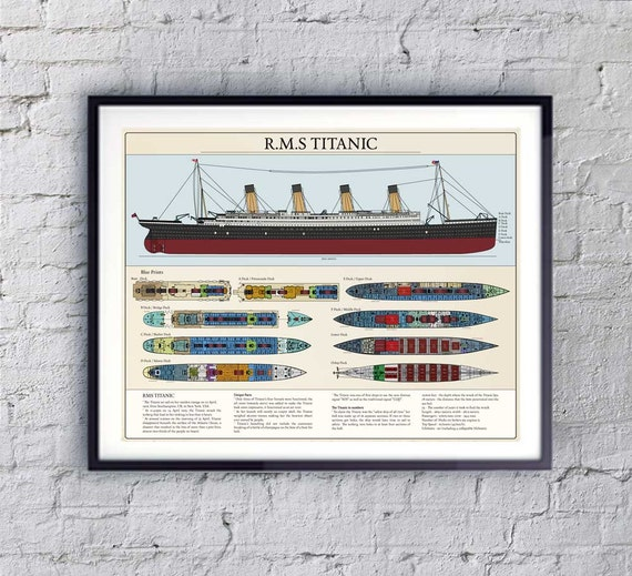 Titanic Poster Ship blueprint RMS Titanic print Industrial | Etsy
