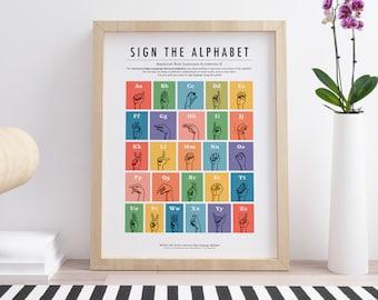 American Sign Language Alphabet (Ashley-Kate Style – Colorful)