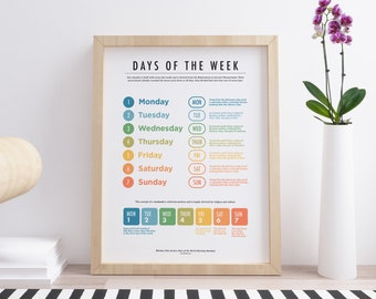 Days of the Week Poster (Ashley-Kate Style – Colorful)