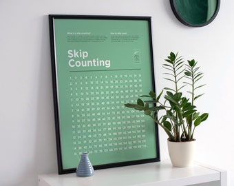 Skip Counting Poster (Simple Style – Mint Green)