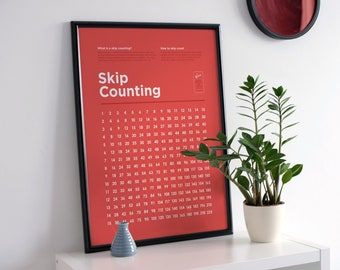 Skip Counting Poster (Simple Style – Red)
