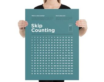 Skip Counting Poster – High Quality Print (Simple Style – Teal)