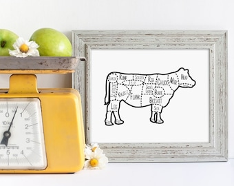 Cow Meat Chart Sign | Cow Sign | Farmhouse Kitchen Sign | Farmers Market Sign | Butcher Chart | Digital Download | SVG