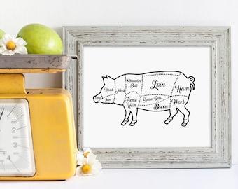 Hog Meat Chart Sign | Hog Sign | Farmhouse Kitchen Sign | Farmers Market Sign | Butcher Chart | Digital Download | SVG