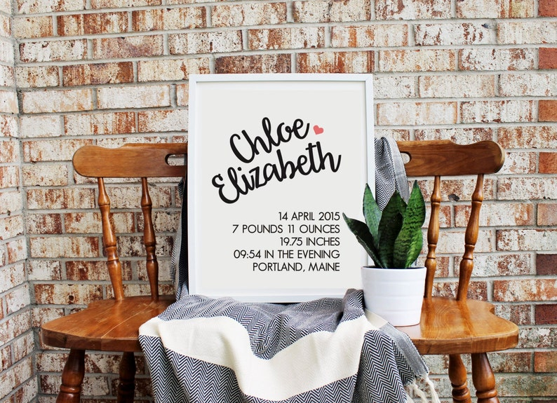 Customizable Birth Poster FREE domestic SHIPPING image 0