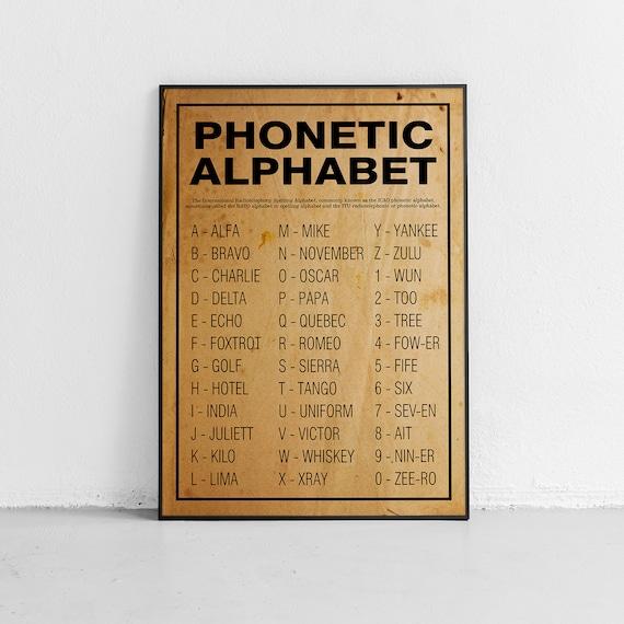 Phonetic Alphabet Poster Or Print Home Decor Wall Art Etsy