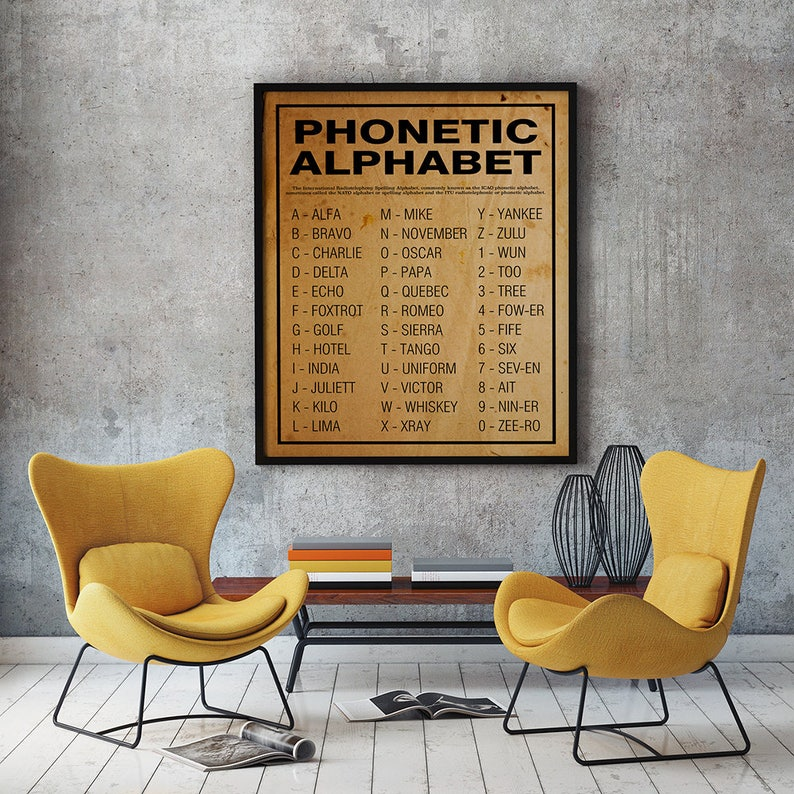Phonetic Alphabet Poster Or Print Home Decor Wall Art image 0
