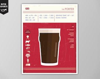 Porter Art Print, Beer Print, Beer Poster, Porter Print, Digital Beer Print, Porter Beer Poster, Beer Art Print, Art for Brewery, Pub Poster