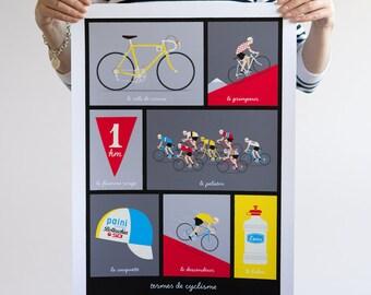 Tour de France Art, French Cycling Terms, Bike Art Print
