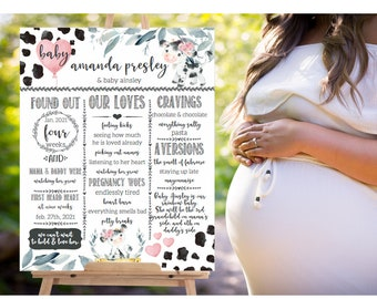EDITABLE Baby Shower Board,  Holy Cow Pregnancy Stat Board, Cow Baby Shower Chalkboard, Nursery Decor / Baby Shower Welcome Sign, INSTANT