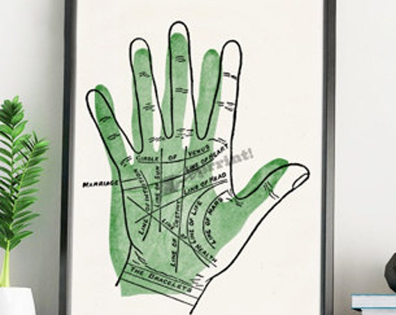 Palmistry lines Wall art decor SKA083WA4