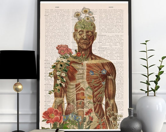 Christmas gifts for mom Nature is all around, anatomy art,  wall art, wall decor, anatomy, poster, muscles art,  gift,   SKA143PA3