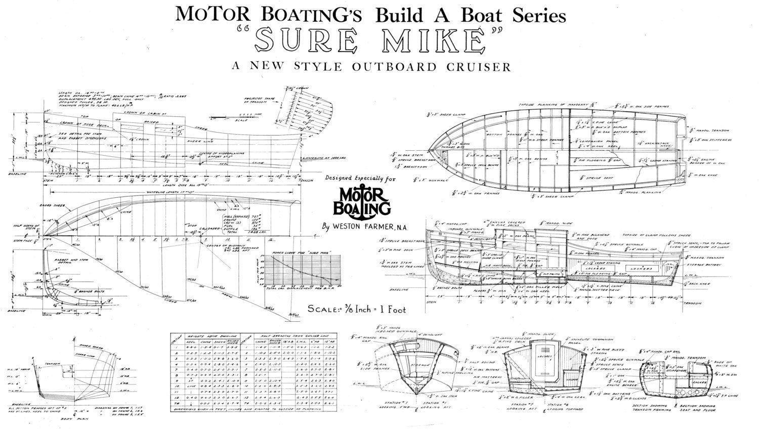 Print of vintage sure mike boat blueprint from motor boatings build 1 malvernweather Images