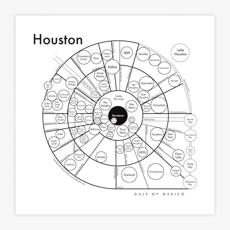 Houston Map 8x8 Letterpress Beautiful Simple