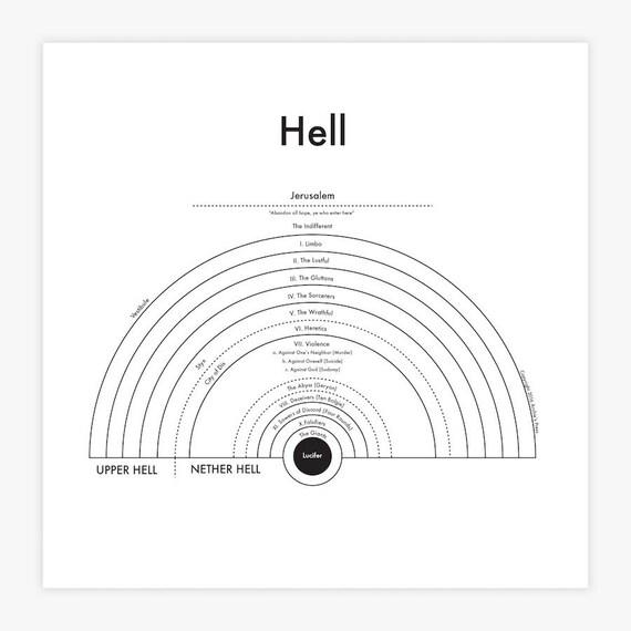Hell Map 8x8 Letterpress Dante Circles