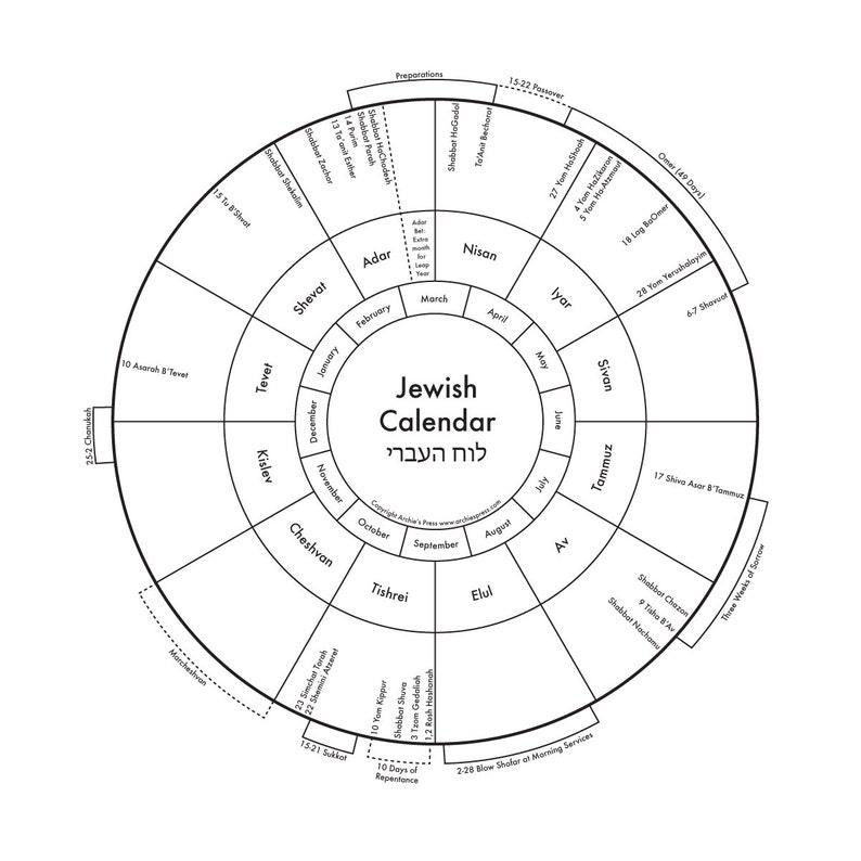 Calendario Ebreo.Calendario Ebreo Dello Scritto Tipografico Stampa 8x8