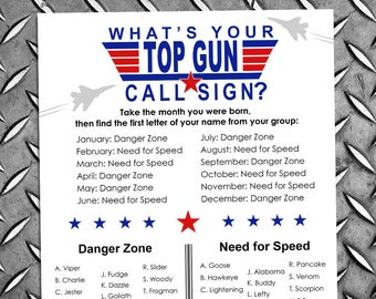 Top Gun Pilot Call Sign Poster - INSTANT DOWNLOAD - Party Sign / Fighter Jet / Boys Birthday / Baby Shower / Printable Sign / Party Decor