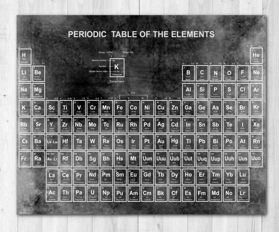 Old Periodic Table Print Two Sizes Available
