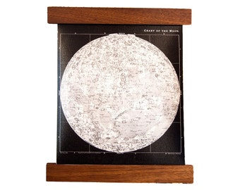 Mini Moon Chart Art Print Canvas Black and White