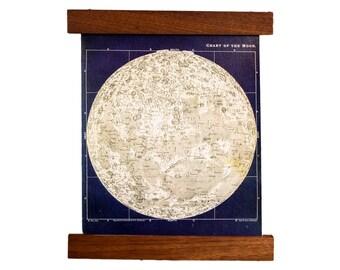 Mini Moon Chart Art Print Canvas Navy and Ivory