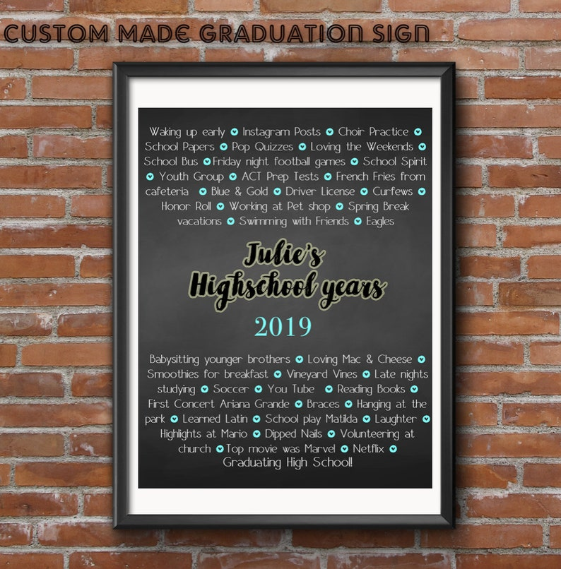image relating to Printable Spiritual Gifts Test for Youth referred to as Graduate Indicator Personalized Down load Printable Signal Graduates Substantial College Decades All the elements above your graduate upon a person poster!