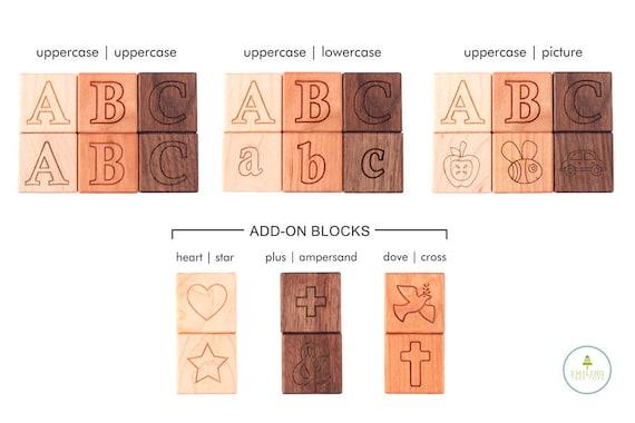 Buchstabenwert Berechnen