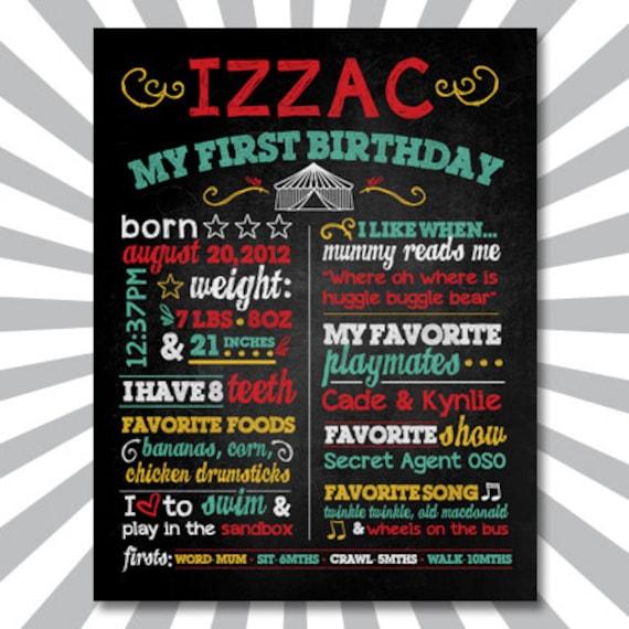 First Birthday Chalk Board Poster Circus 1st Birthday