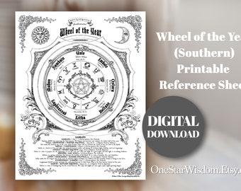 SOUTHERN HEMISPHERE - Wheel of the Year - Printable PDF