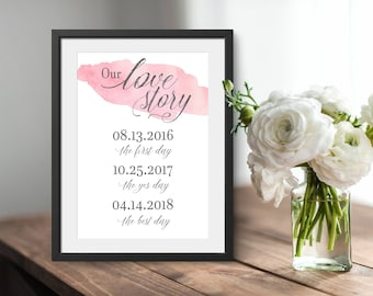 Anniversary Gifts For Couples - Personalized Couples Sign - Every Love Story Is Beautiful - Engagement Signs - Watercolor Wedding Print