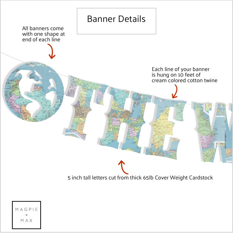 Pastel Nursery Banner Retirement Party Pastel Maps Travel theme Retirement Party Map Theme Around the World The World Awaits Banner