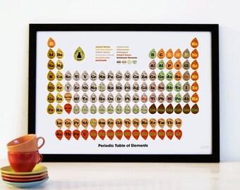 Retro Periodic Table of Elements Print - Orange (A2)