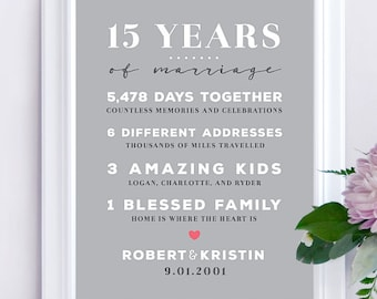 15 Year Anniversary Etsy