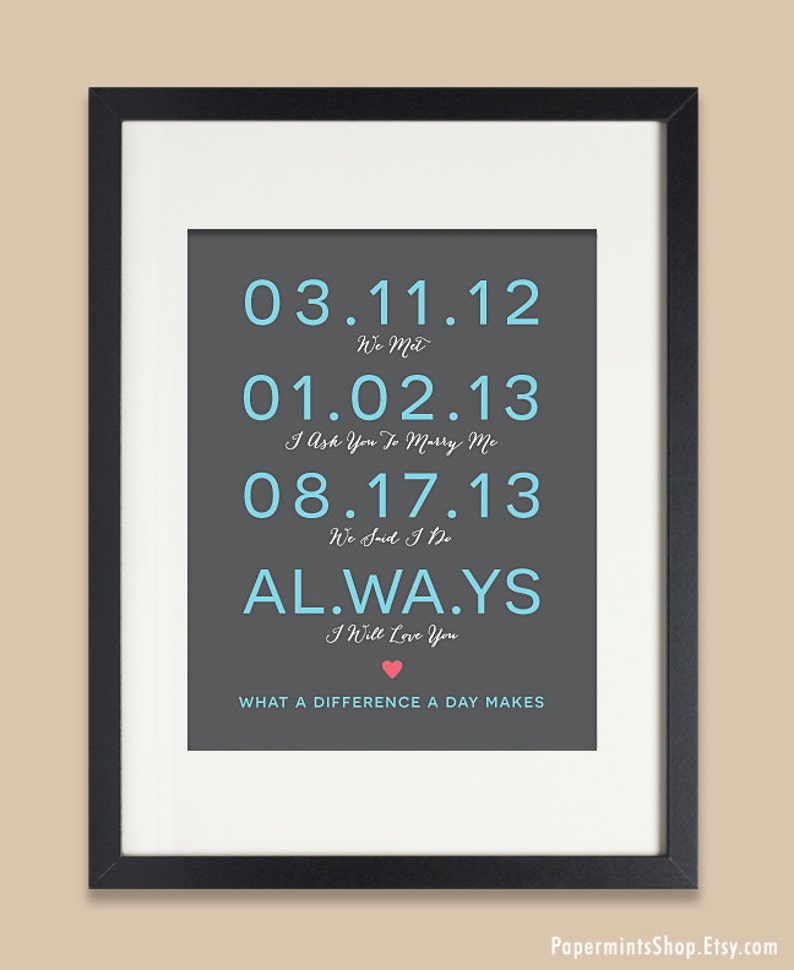 Anniversary Gift for Wife Important Date Art Anniversary image 0
