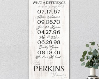 Mothers Day Gift, Gift For Mom, Personalized Important Dates Wood Sign, Birth Dates Sign, What A Difference A Day Makes