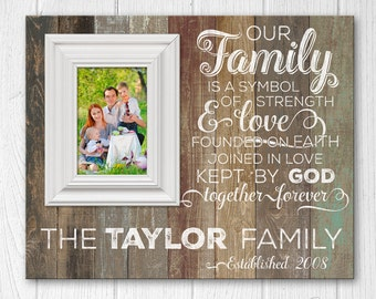 Personalized Family Picture Frame, Custom Picture Frame With Last Name Established Date And Family Quote, Wedding Anniversary Gift