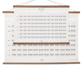 Piano Chords Chart Poster - wood and canvas - handmade vintage inspired design - music education art print