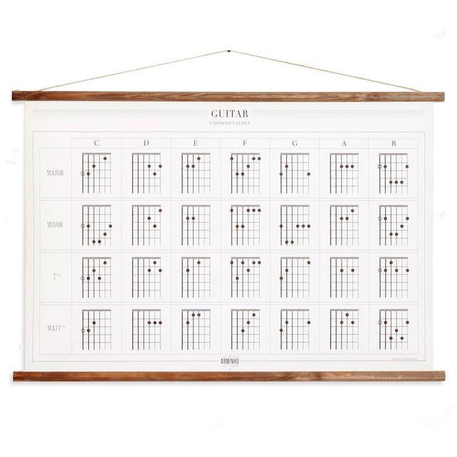 Guitar chords chart poster ink art print wall decor music | Etsy